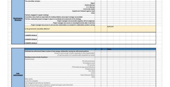 Sample Implementation Rubric